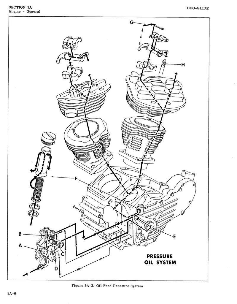 Harley Engine Schematics Plymouth Barracuda Wiring Diagrams Five ...