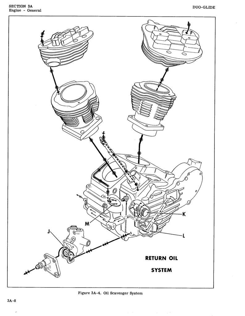 panhead and flathead site lubrication