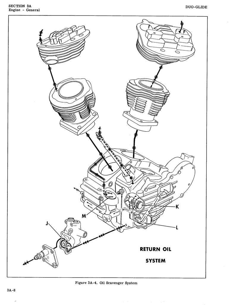 panhead and flathead site lubrication