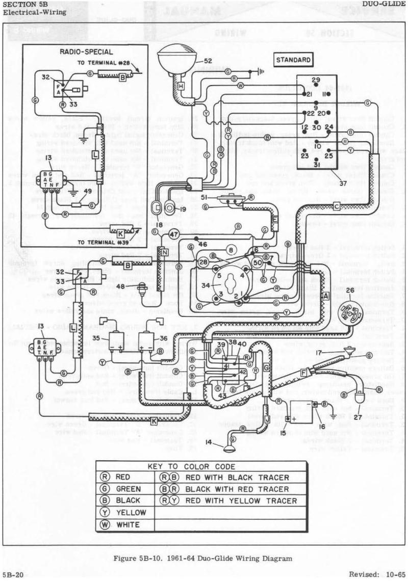panhead and flathead site 1961 1964 duo glide wiring diagram