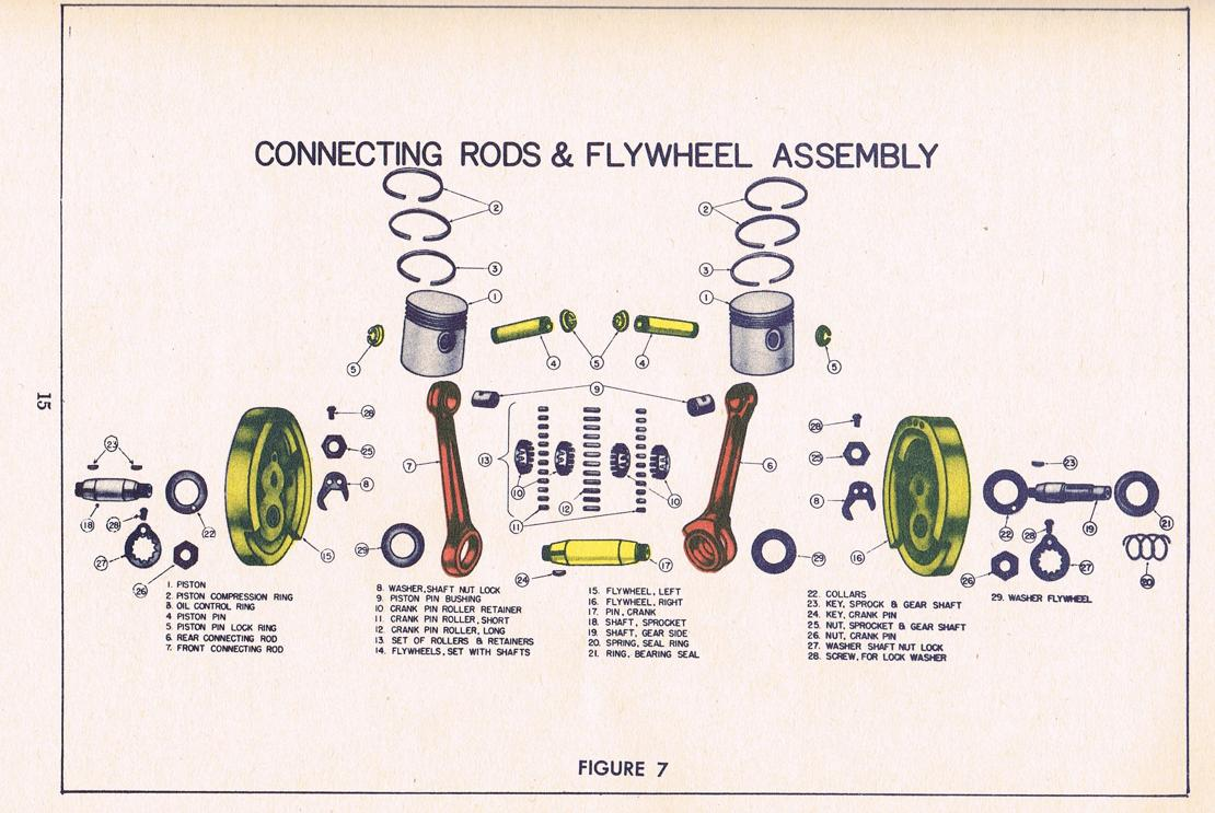 panhead and flathead site section 2 basic engine parts