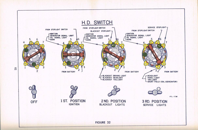 1995 chevy truck ignition switch wiring diagram - wirdig, Wiring diagram