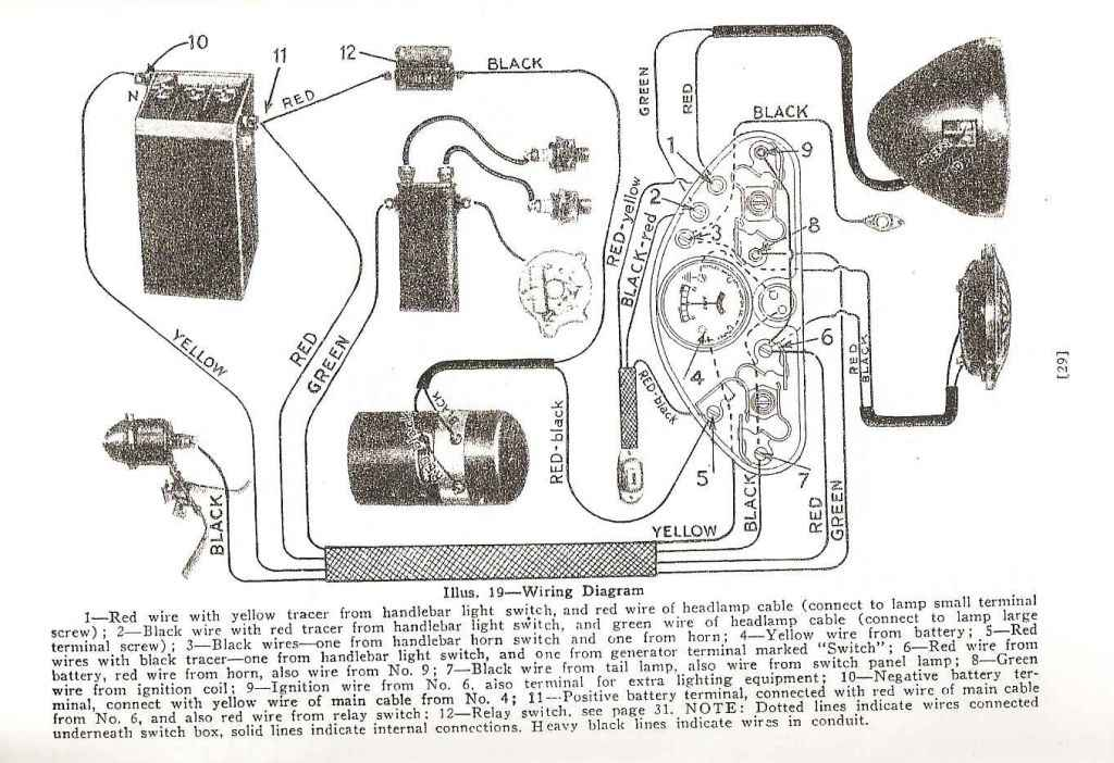 1963 Panhead Wiring Diagram harley sportster wiring diagram ... on