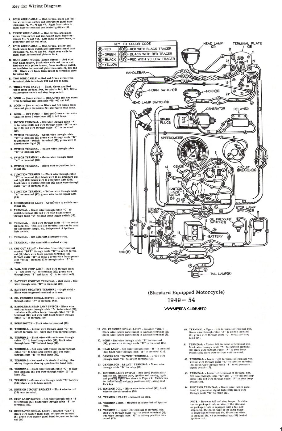 1949 - 1954 Wiring diagram Harley Sdometer Wiring Harness Diagram on